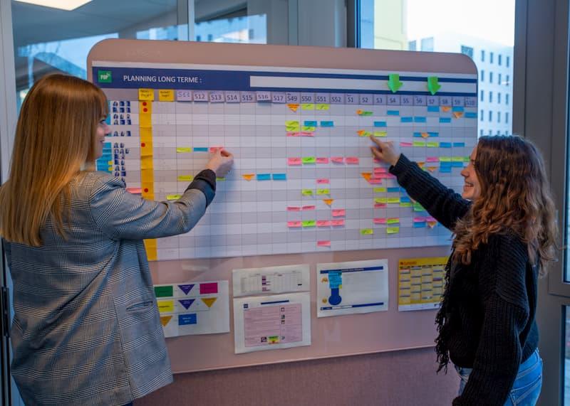 management visuel de projet web